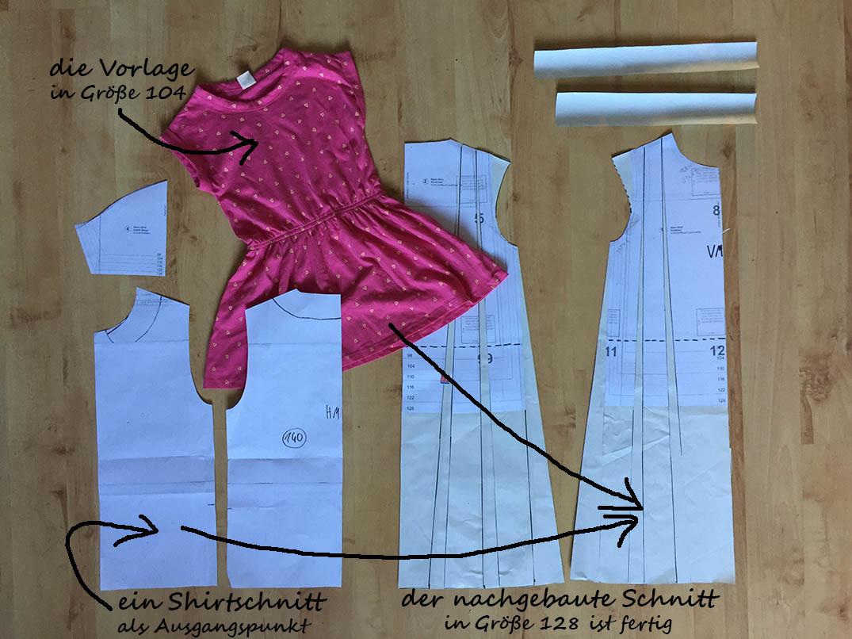 einen einfachen Kleiderschnitt konstruieren, ein Schnittmuster für ein Sommerkleid selber machen