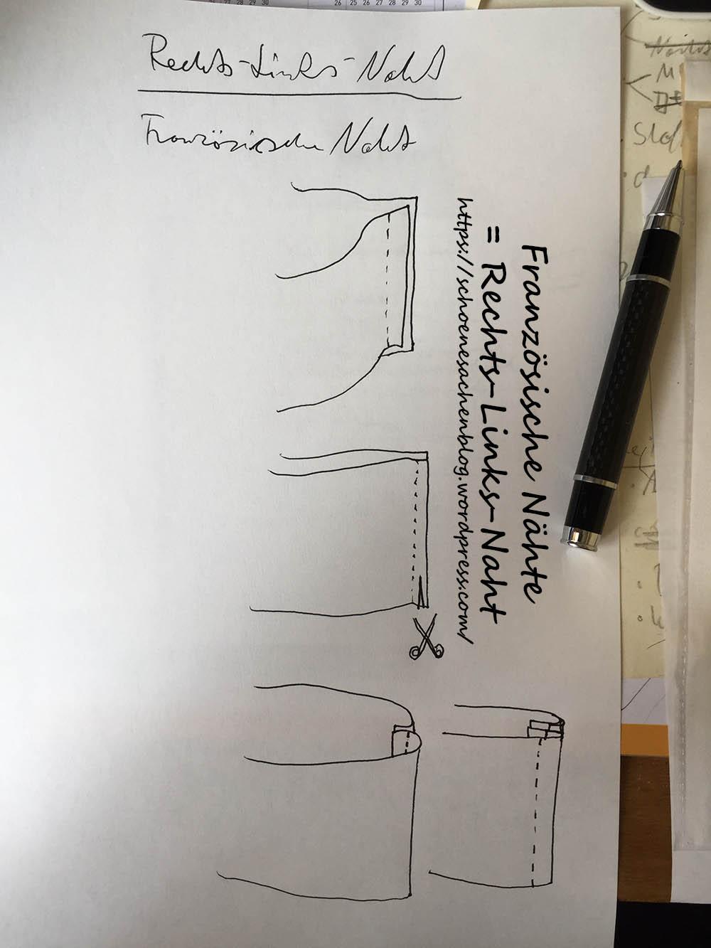 ein einfaches Näh-Projekt für Anfänger, Rechts-Links-Naht, französische Nähte, Stoff kräuseln